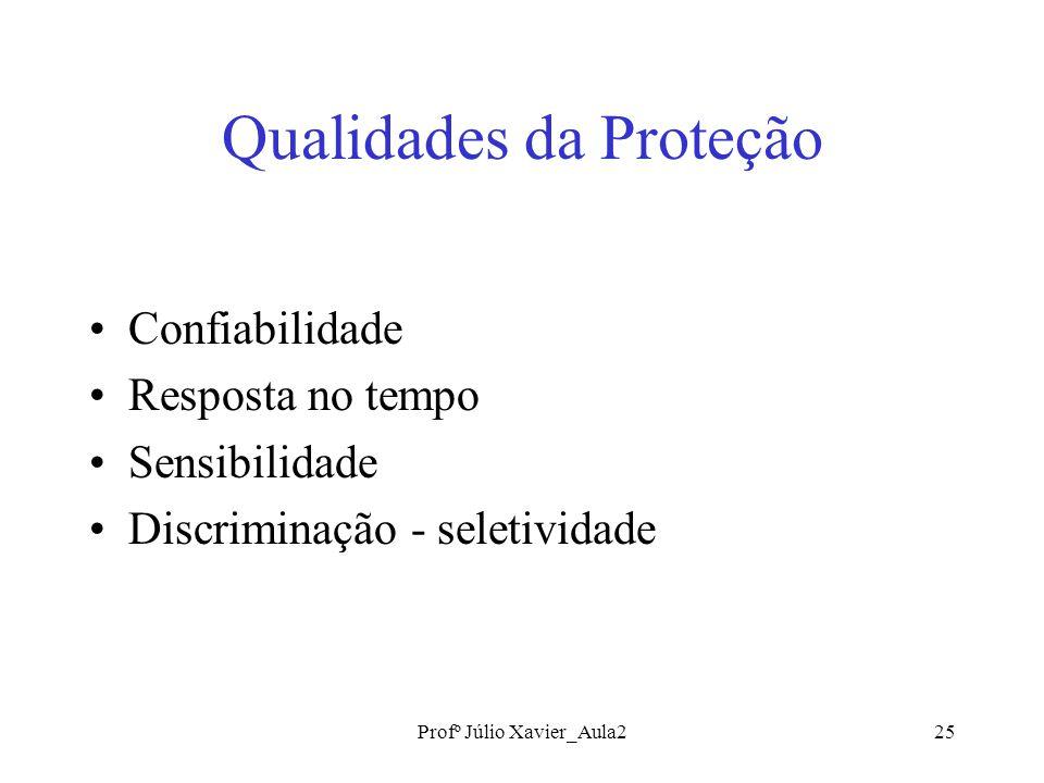 Profº Júlio Xavier_Aula225 Qualidades da Proteção Confiabilidade Resposta no tempo Sensibilidade Discriminação - seletividade
