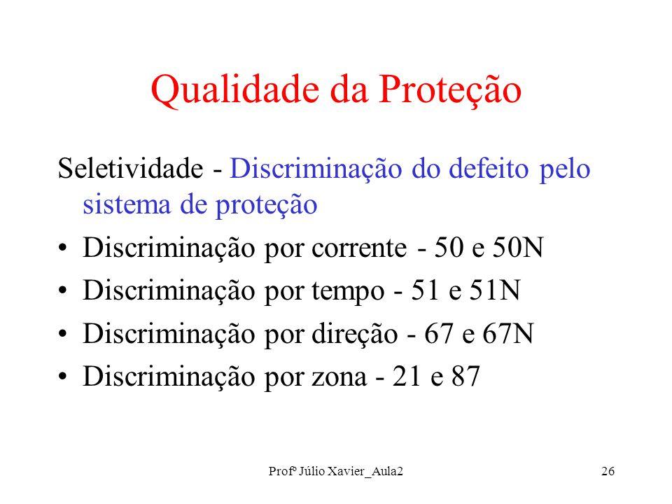 Profº Júlio Xavier_Aula226 Qualidade da Proteção Seletividade - Discriminação do defeito pelo sistema de proteção Discriminação por corrente - 50 e 50N Discriminação por tempo - 51 e 51N Discriminação por direção - 67 e 67N Discriminação por zona - 21 e 87