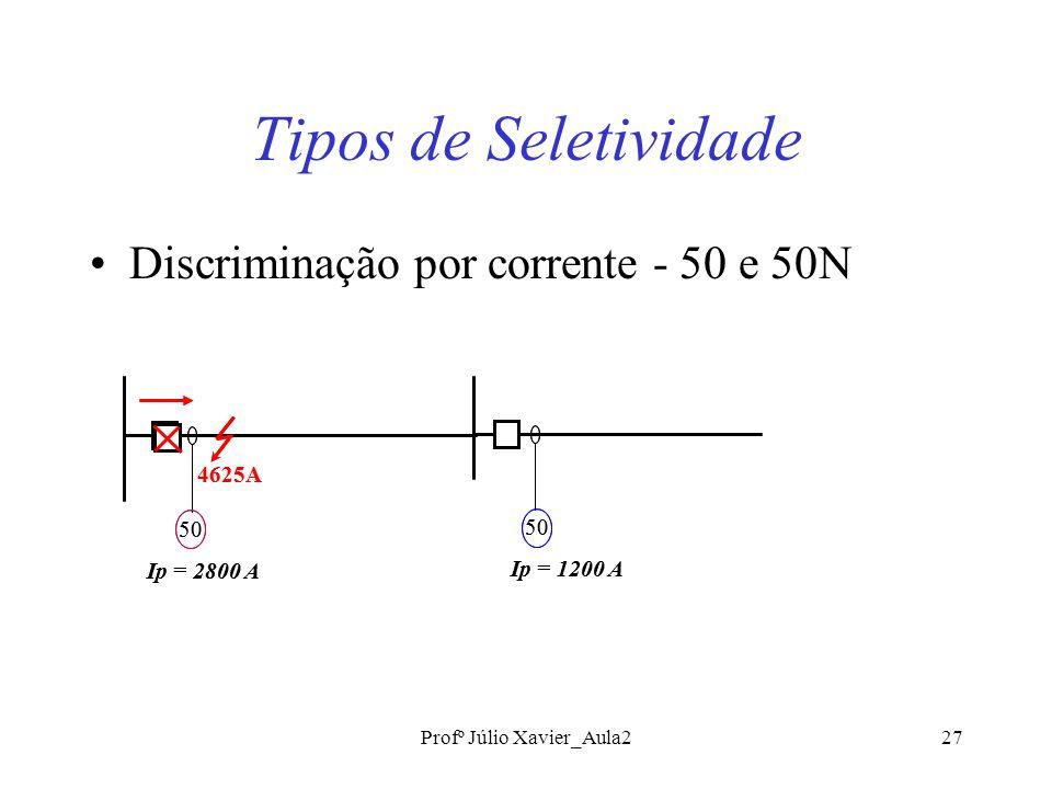 Profº Júlio Xavier_Aula227 Tipos de Seletividade Discriminação por corrente - 50 e 50N 4625A 50 Ip = 2800 A Ip = 1200 A 4625A 50 Ip = 2800 A Ip = 1200 A