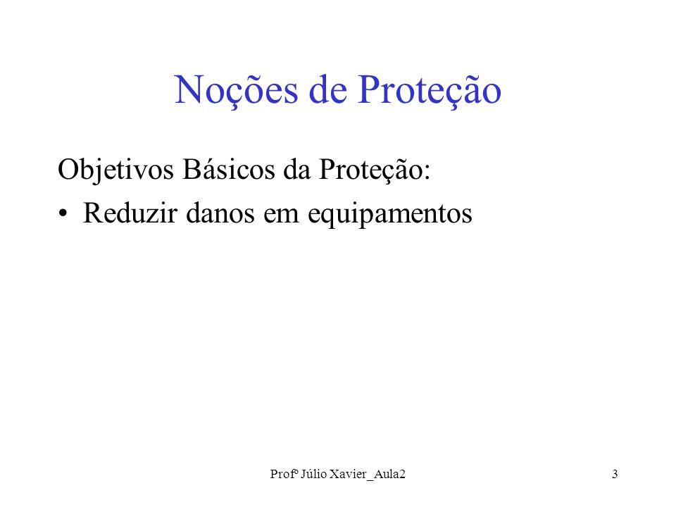 Profº Júlio Xavier_Aula23 Noções de Proteção Objetivos Básicos da Proteção: Reduzir danos em equipamentos