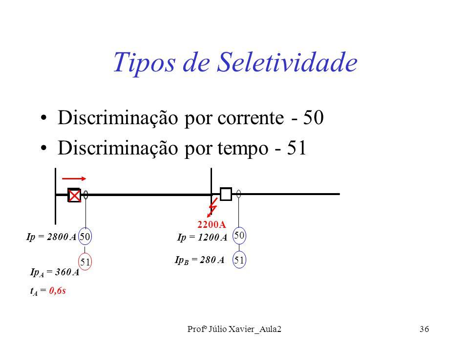 Profº Júlio Xavier_Aula236 Tipos de Seletividade Discriminação por corrente - 50 Discriminação por tempo - 51 50 Ip = 2800 A Ip = 1200 A 51 Ip A = 360 A t A = 0,6s 50 51 Ip B = 280 A 2200A