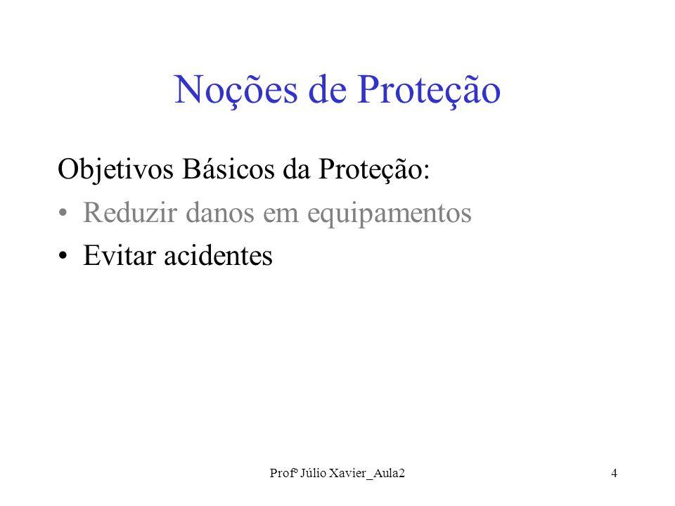 Profº Júlio Xavier_Aula24 Noções de Proteção Objetivos Básicos da Proteção: Reduzir danos em equipamentos Evitar acidentes