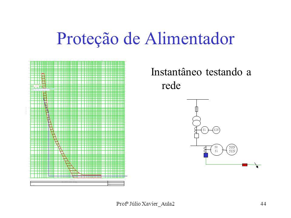 Profº Júlio Xavier_Aula244 Proteção de Alimentador Instantâneo testando a rede 51N51 50 51 50N 51N