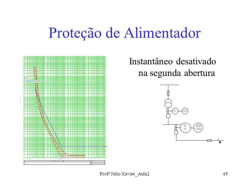 Profº Júlio Xavier_Aula245 Proteção de Alimentador Instantâneo desativado na segunda abertura 51N51 50 51 50N 51N