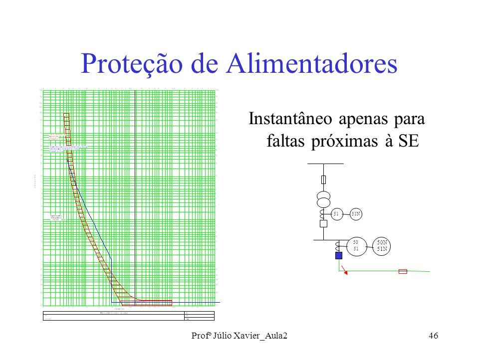 Profº Júlio Xavier_Aula246 Proteção de Alimentadores Instantâneo apenas para faltas próximas à SE 51N51 50 51 50N 51N