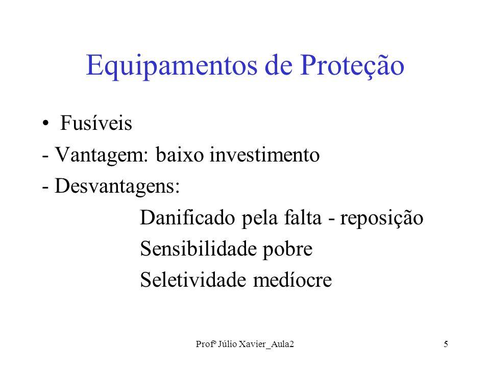 Profº Júlio Xavier_Aula25 Equipamentos de Proteção Fusíveis - Vantagem: baixo investimento - Desvantagens: Danificado pela falta - reposição Sensibilidade pobre Seletividade medíocre