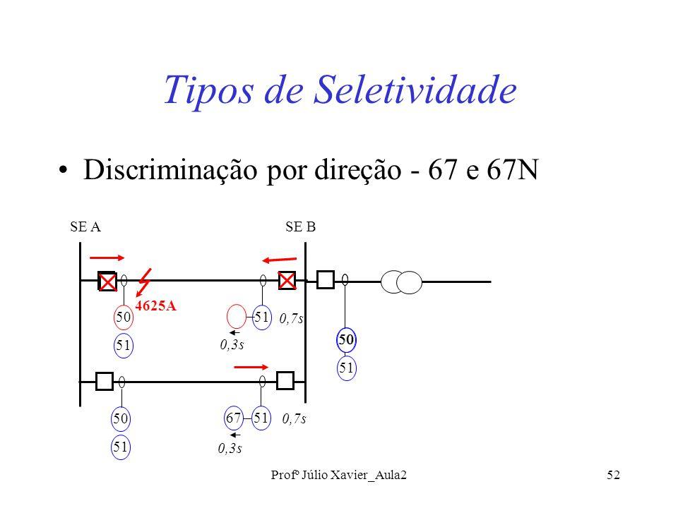 Profº Júlio Xavier_Aula252 Tipos de Seletividade Discriminação por direção - 67 e 67N 4625A 50 51 50 51 67 SE BSE A 0,3s 0,7s 50 51