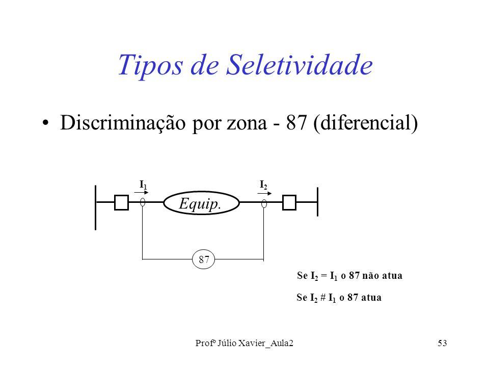 Profº Júlio Xavier_Aula253 Tipos de Seletividade Discriminação por zona - 87 (diferencial) Equip.