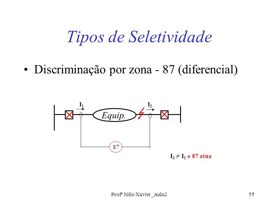 Profº Júlio Xavier_Aula255 Tipos de Seletividade Discriminação por zona - 87 (diferencial) Equip.