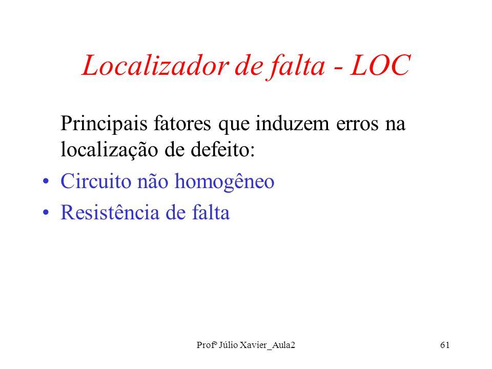 Profº Júlio Xavier_Aula261 Localizador de falta - LOC Principais fatores que induzem erros na localização de defeito: Circuito não homogêneo Resistência de falta
