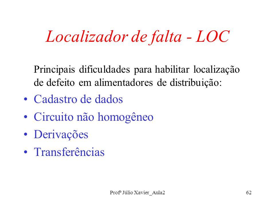 Profº Júlio Xavier_Aula262 Localizador de falta - LOC Principais dificuldades para habilitar localização de defeito em alimentadores de distribuição: Cadastro de dados Circuito não homogêneo Derivações Transferências