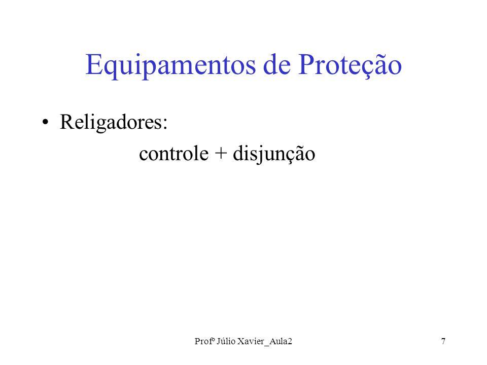 Profº Júlio Xavier_Aula27 Equipamentos de Proteção Religadores: controle + disjunção