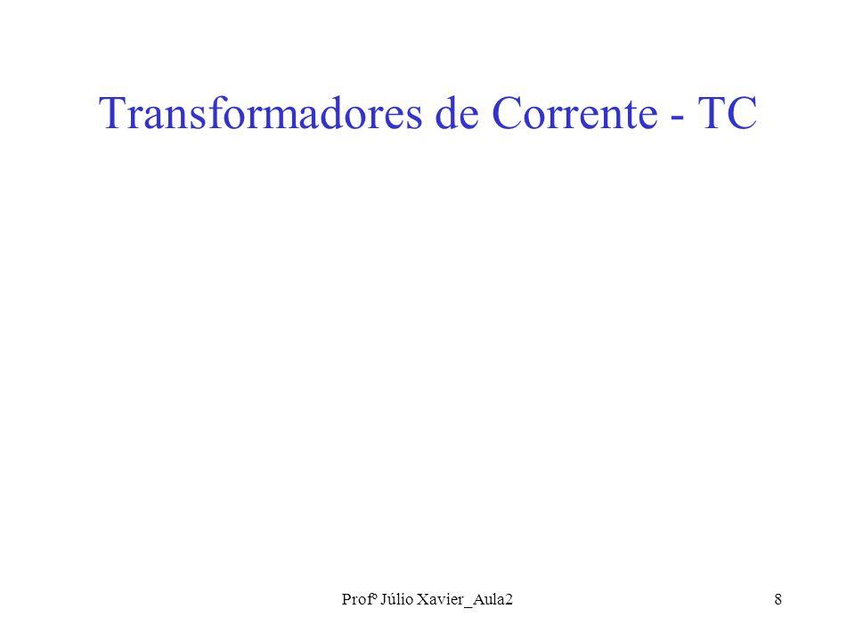 Profº Júlio Xavier_Aula28 Transformadores de Corrente - TC