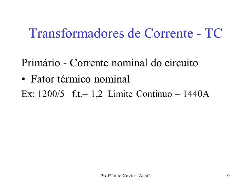 Profº Júlio Xavier_Aula29 Transformadores de Corrente - TC Primário - Corrente nominal do circuito Fator térmico nominal Ex: 1200/5 f.t.= 1,2 Limite Contínuo = 1440A