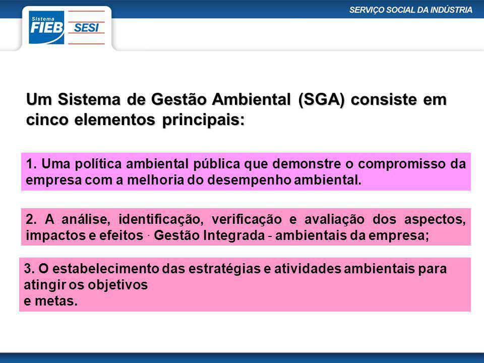 Um Sistema de Gestão Ambiental (SGA) consiste em cinco elementos principais: 1. Uma política ambiental pública que demonstre o compromisso da empresa