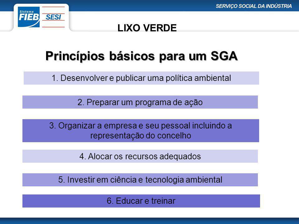 LIXO VERDE Princípios básicos para um SGA 1. Desenvolver e publicar uma política ambiental 2. Preparar um programa de ação 3. Organizar a empresa e se