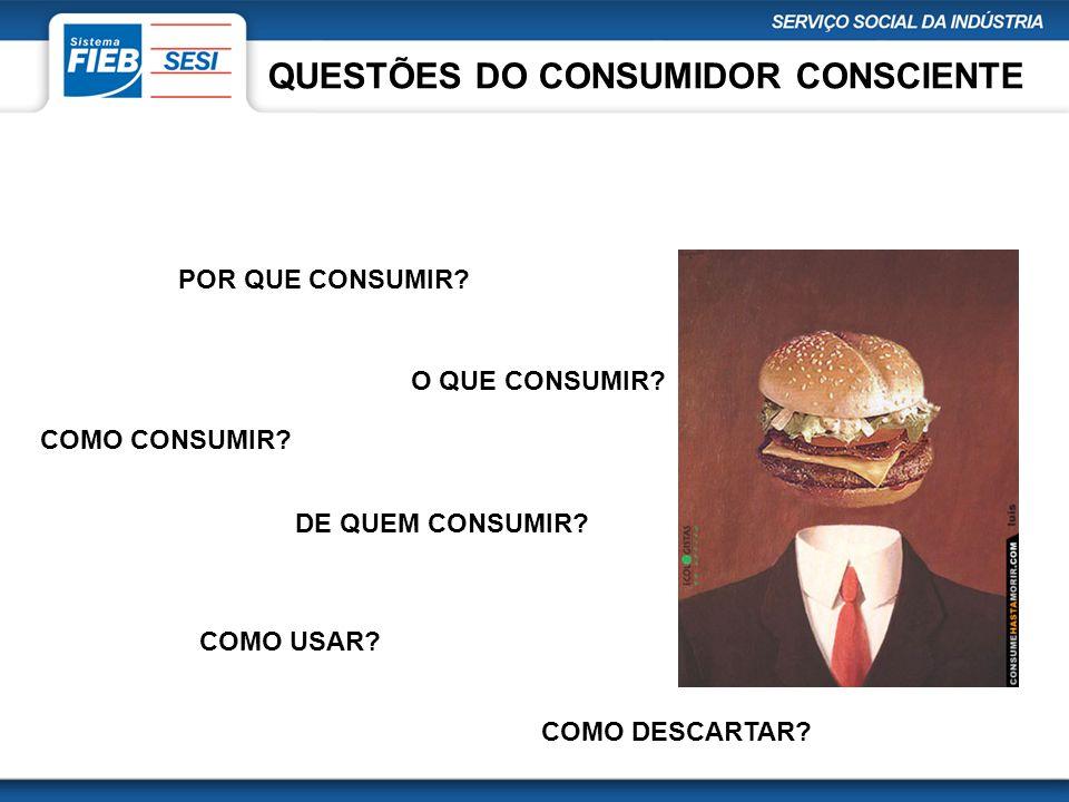 QUESTÕES DO CONSUMIDOR CONSCIENTE POR QUE CONSUMIR? COMO CONSUMIR? O QUE CONSUMIR? DE QUEM CONSUMIR? COMO USAR? COMO DESCARTAR?
