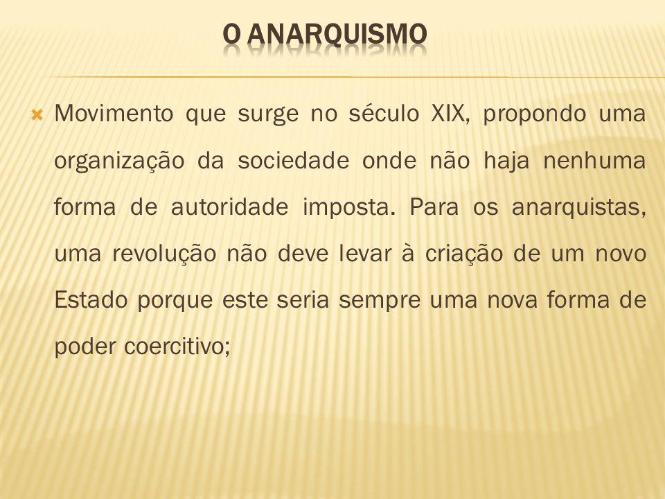 Movimento que surge no século XIX, propondo uma organização da sociedade onde não haja nenhuma forma de autoridade imposta.