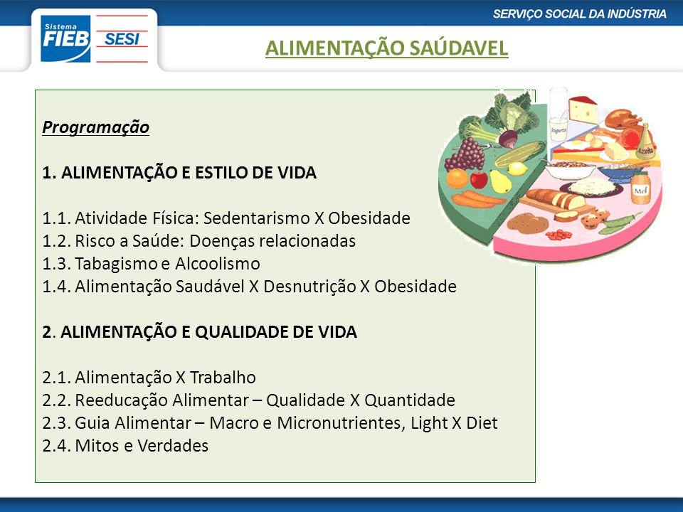 Programação 1.ALIMENTAÇÃO E ESTILO DE VIDA 1.1. Atividade Física: Sedentarismo X Obesidade 1.2.
