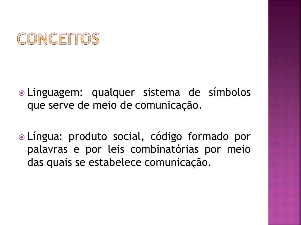Linguagem: qualquer sistema de símbolos que serve de meio de comunicação. Língua: produto social, código formado por palavras e por leis combinatórias
