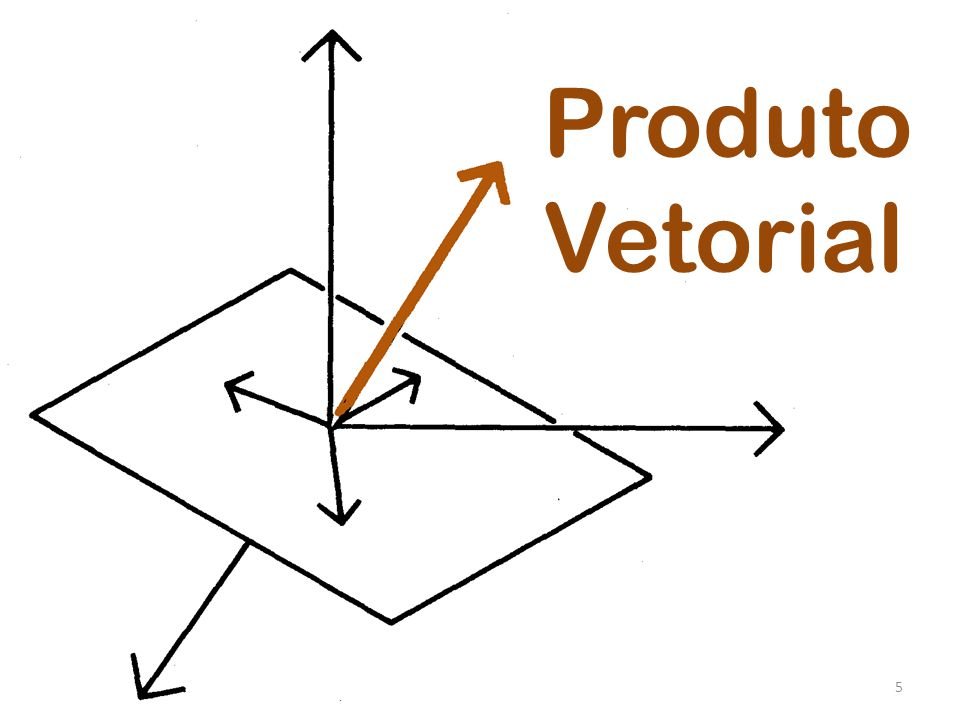 Produto Vetorial 5