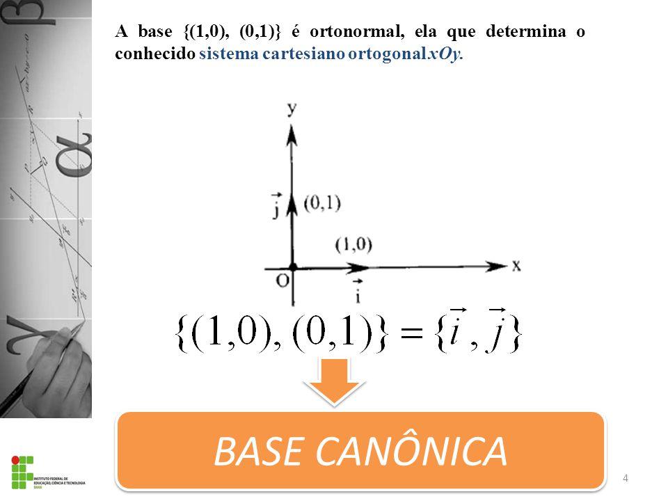 A base {(1,0), (0,1)} é ortonormal, ela que determina o conhecido sistema cartesiano ortogonal xOy. BASE CANÔNICA 4