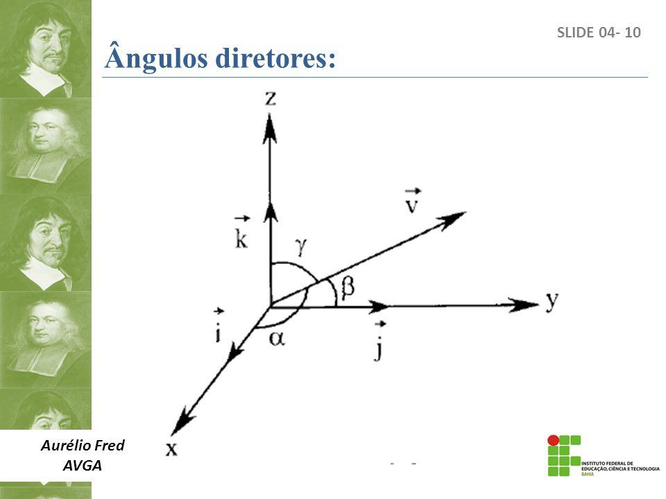 Aurélio Fred AVGA SLIDE 04- 10 Ângulos diretores: