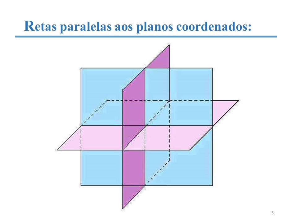 R etas paralelas aos planos coordenados: 3
