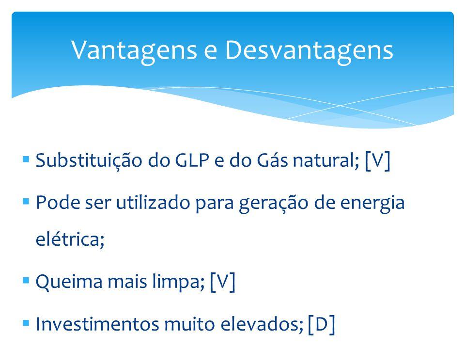 Produção em aterros sanitários, estações de tratamento de água e na agroindústria.