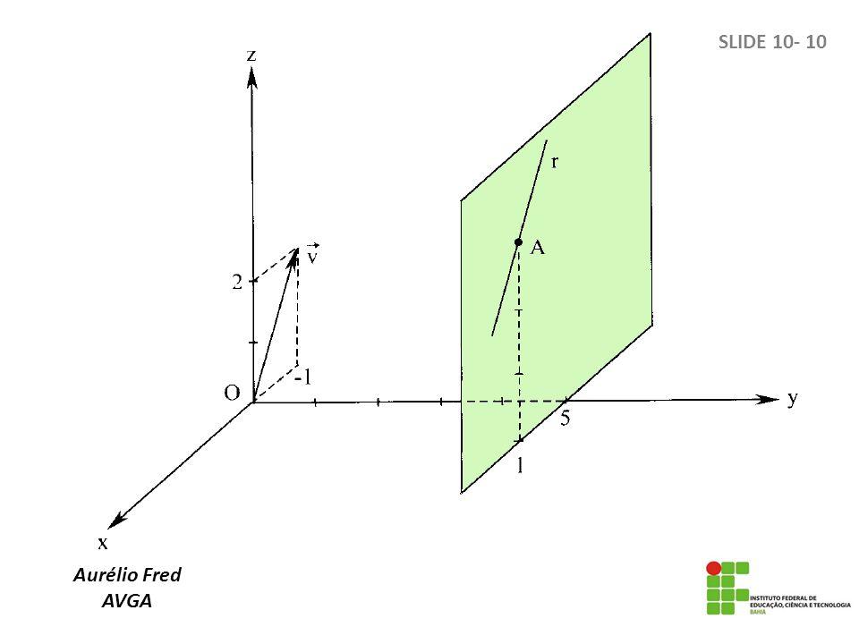 Aurélio Fred AVGA SLIDE 10- 10