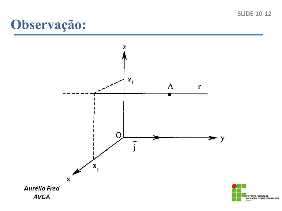 Aurélio Fred AVGA Observação: SLIDE 10-12