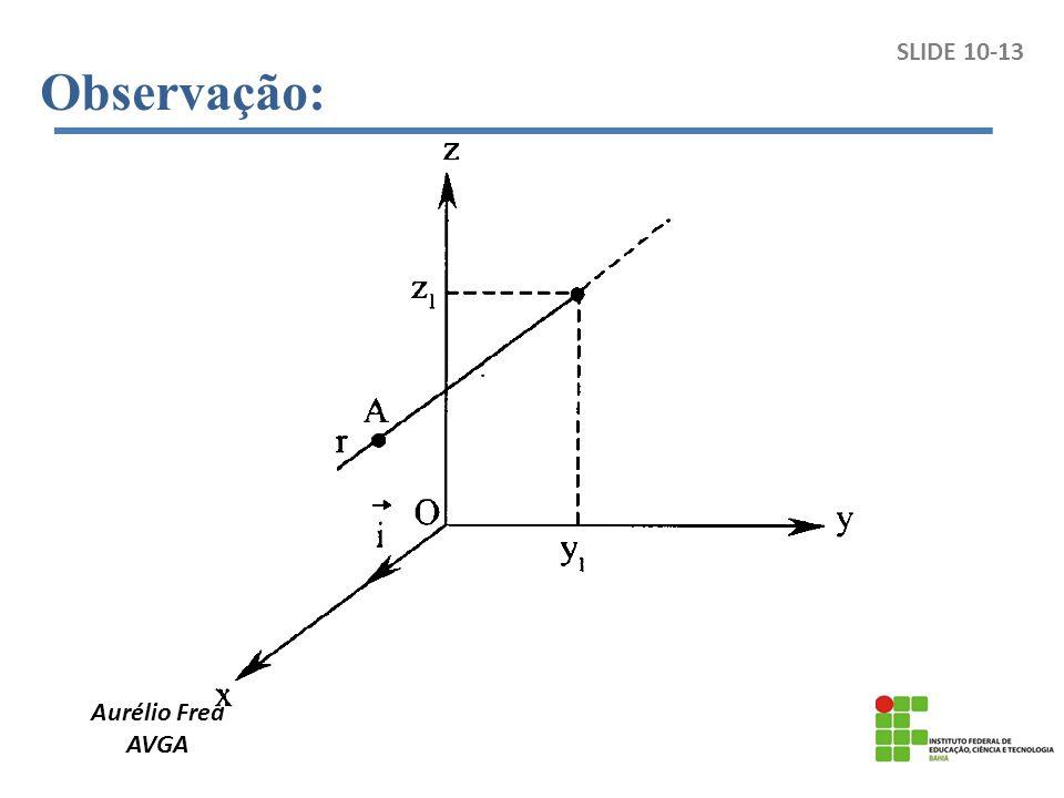 Aurélio Fred AVGA Observação: SLIDE 10-13