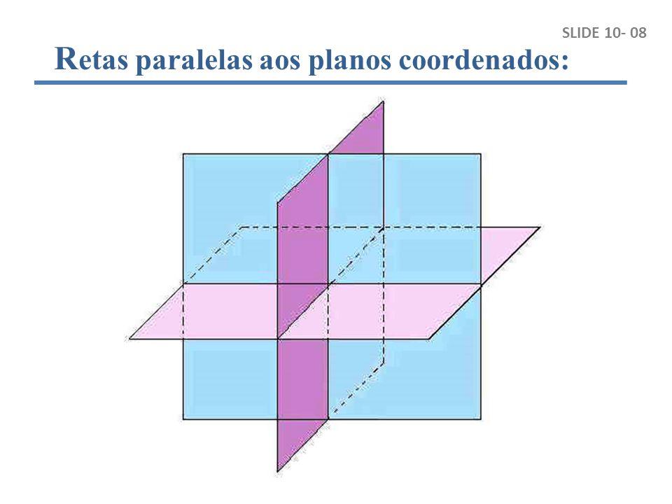 R etas paralelas aos planos coordenados: SLIDE 10- 08