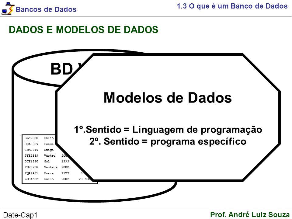 Bancos de Dados Prof. André Luiz Souza Date-Cap1 1.4 Por que Banco de Dados ? - Densidade