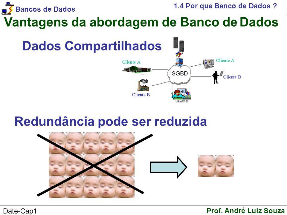 Bancos de Dados Prof.André Luiz Souza Date-Cap1 Suporte a transaçoes 1.4 Por que Banco de Dados .