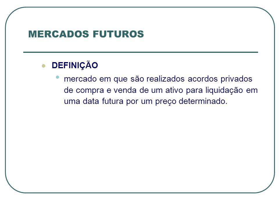 MERCADOS FUTUROS DEFINIÇÃO mercado em que são realizados acordos privados de compra e venda de um ativo para liquidação em uma data futura por um preç