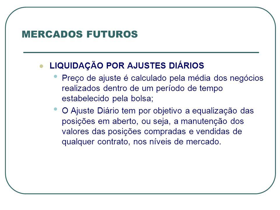 MERCADOS FUTUROS LIQUIDAÇÃO POR AJUSTES DIÁRIOS Preço de ajuste é calculado pela média dos negócios realizados dentro de um período de tempo estabelec
