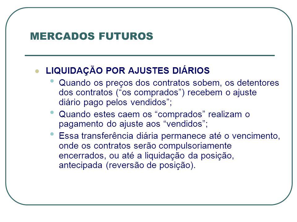 MERCADOS FUTUROS LIQUIDAÇÃO POR AJUSTES DIÁRIOS Quando os preços dos contratos sobem, os detentores dos contratos (os comprados) recebem o ajuste diár