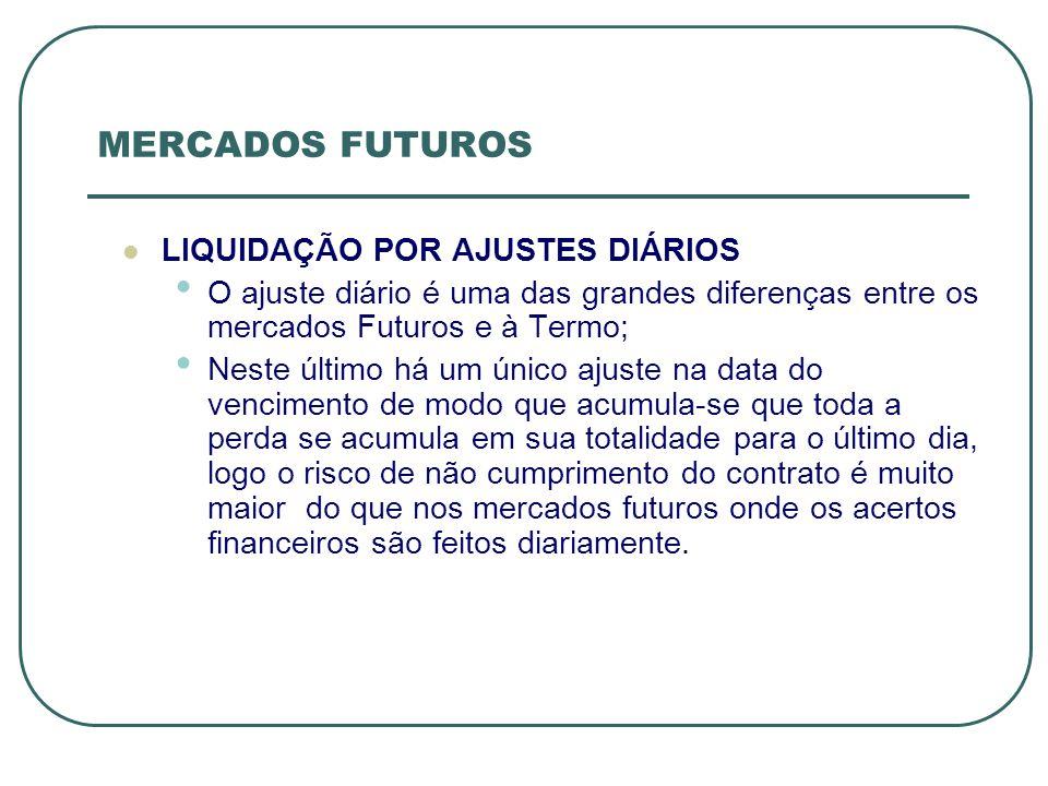 MERCADOS FUTUROS LIQUIDAÇÃO POR AJUSTES DIÁRIOS O ajuste diário é uma das grandes diferenças entre os mercados Futuros e à Termo; Neste último há um ú