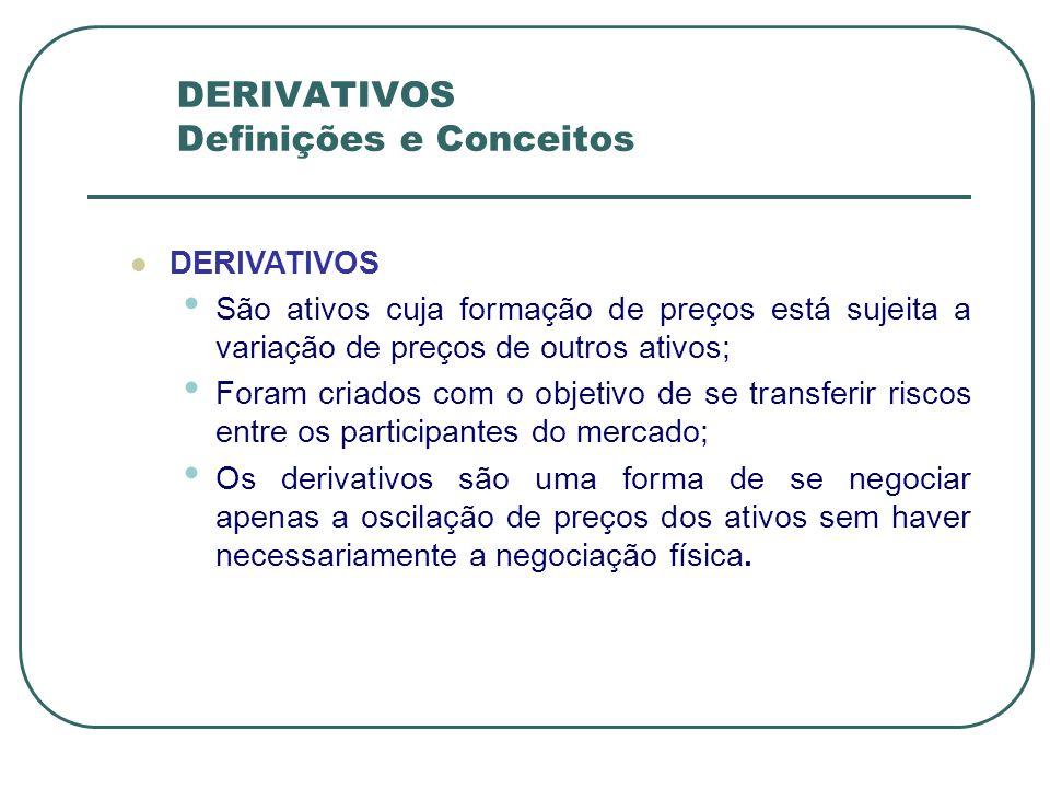 DERIVATIVOS Definições e Conceitos DERIVATIVOS São ativos cuja formação de preços está sujeita a variação de preços de outros ativos; Foram criados co