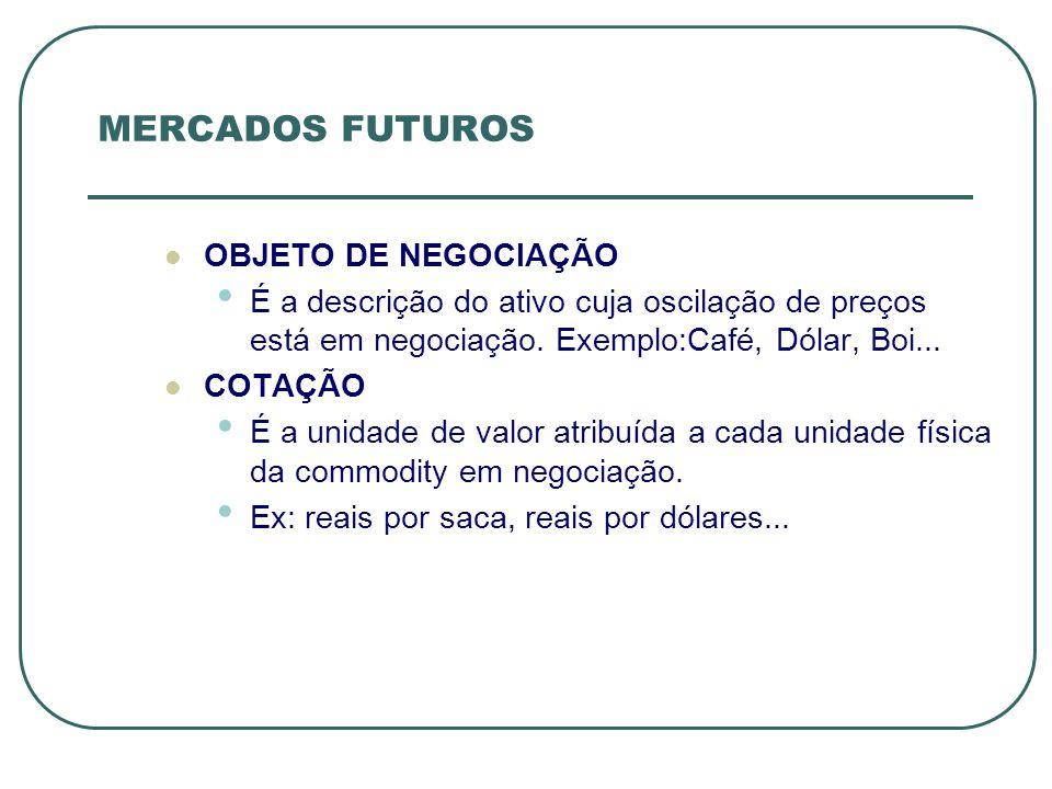 MERCADOS FUTUROS OBJETO DE NEGOCIAÇÃO É a descrição do ativo cuja oscilação de preços está em negociação. Exemplo:Café, Dólar, Boi... COTAÇÃO É a unid