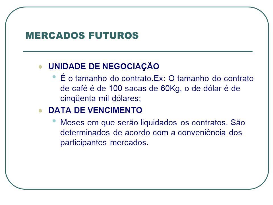 MERCADOS FUTUROS UNIDADE DE NEGOCIAÇÃO É o tamanho do contrato.Ex: O tamanho do contrato de café é de 100 sacas de 60Kg, o de dólar é de cinqüenta mil