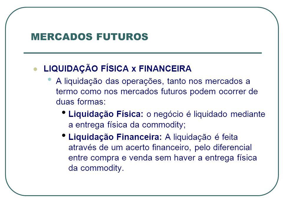 MERCADOS FUTUROS LIQUIDAÇÃO FÍSICA x FINANCEIRA A liquidação das operações, tanto nos mercados a termo como nos mercados futuros podem ocorrer de duas