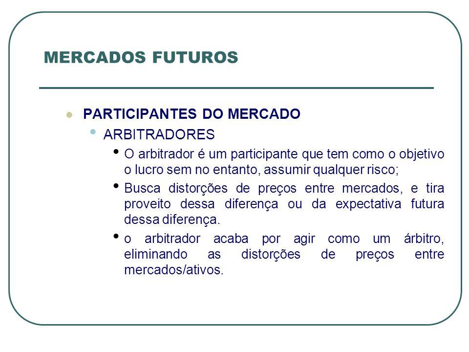 MERCADOS FUTUROS PARTICIPANTES DO MERCADO ARBITRADORES O arbitrador é um participante que tem como o objetivo o lucro sem no entanto, assumir qualquer