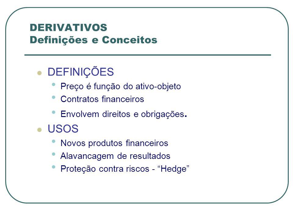 DERIVATIVOS Definições e Conceitos Os derivativos representam operações que poderiam, em sua maioria, ser realizadas com o ativo referência, no mercado à vista (Spot); Ex: Mercadorias, moedas, ações, títulos de renda fixa, etc; Consomem pouco caixa, quando comparados à negociação com o ativo referente.