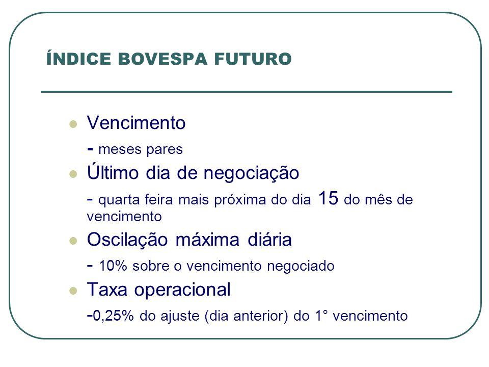 Vencimento - meses pares Último dia de negociação - quarta feira mais próxima do dia 15 do mês de vencimento Oscilação máxima diária - 10% sobre o ven