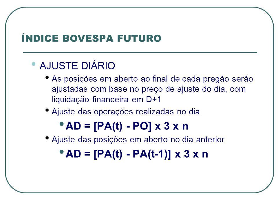 AJUSTE DIÁRIO As posições em aberto ao final de cada pregão serão ajustadas com base no preço de ajuste do dia, com liquidação financeira em D+1 Ajust