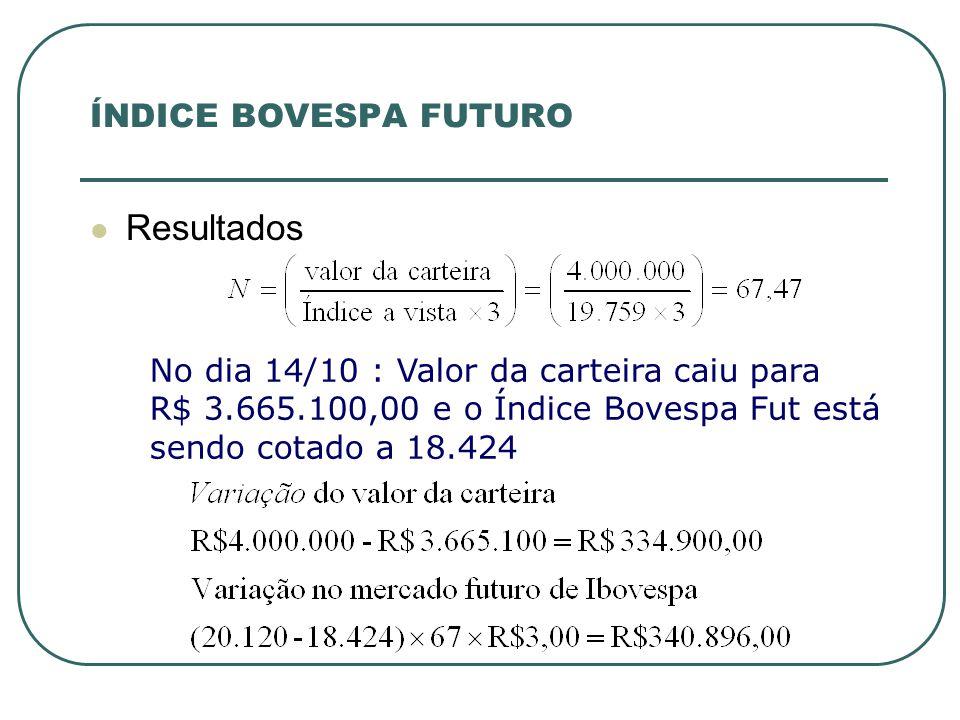 Resultados No dia 14/10 : Valor da carteira caiu para R$ 3.665.100,00 e o Índice Bovespa Fut está sendo cotado a 18.424