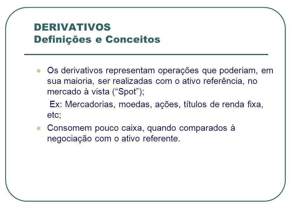 DERIVATIVOS Definições e Conceitos São apreçáveis por modelos matemáticos próprios e com características distintas para cada ativo referência; Podem figurar tanto em posições compradas (Long) quanto em posições vendidas (Short).