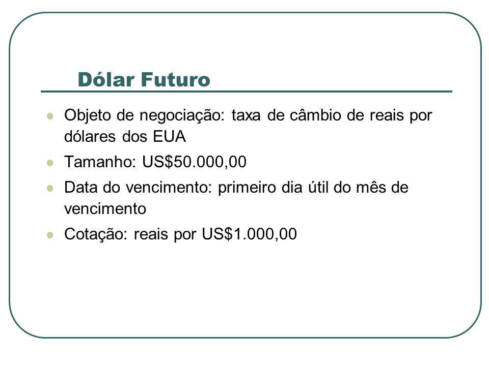 Dólar Futuro Objeto de negociação: taxa de câmbio de reais por dólares dos EUA Tamanho: US$50.000,00 Data do vencimento: primeiro dia útil do mês de v